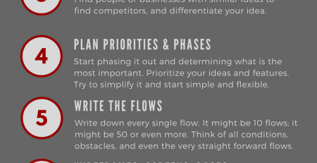 Jump-Start-You-Idea-Infographic