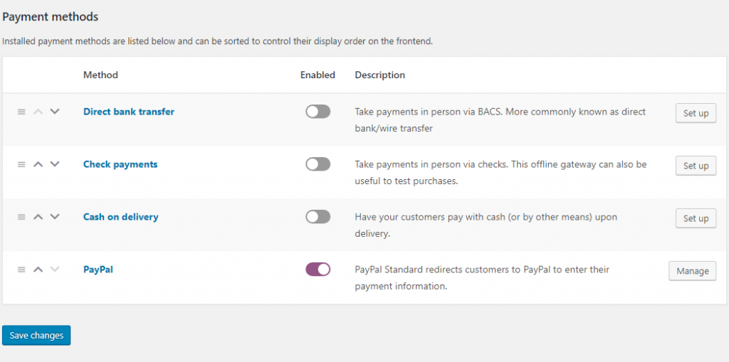 why woocommerce for ecommerce -Payment Method